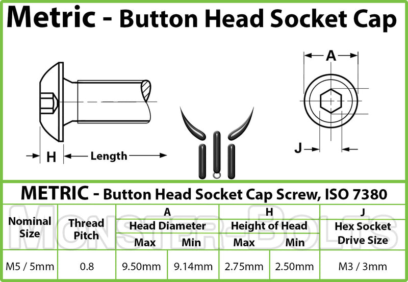 MonsterBolts spec sheet for M12 ISO 7380 Button Head socket cap screws