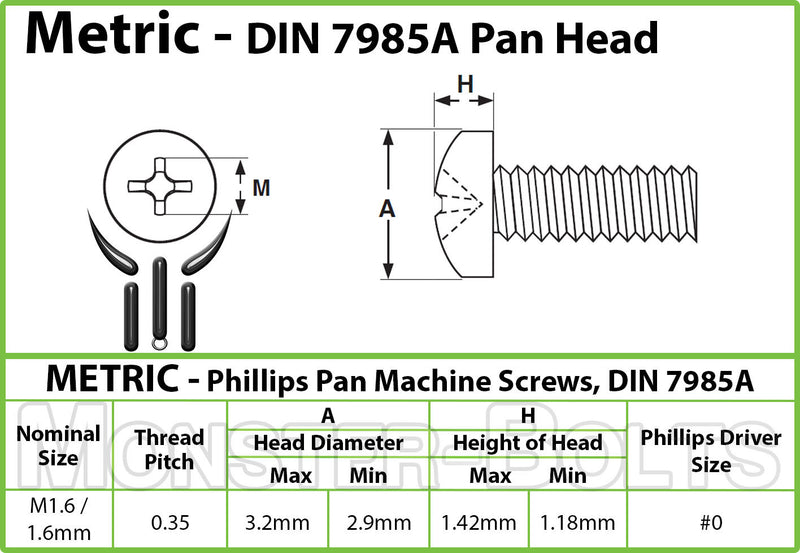 M1.6 Phillips Pan Head Machine screws, A2 Stainless Steel DIN 7985A Coarse Thread - Monster Bolts