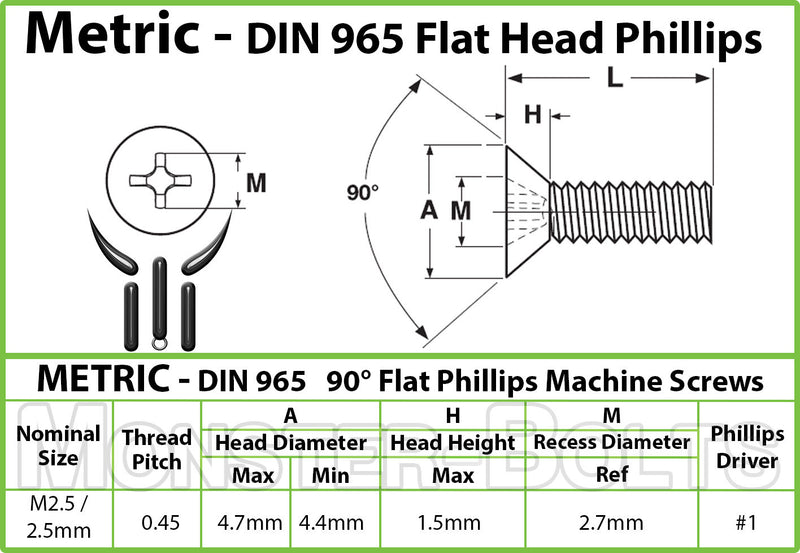 M2.5 Phillips Flat Head Machine screws, A2 Stainless Steel DIN 965 Coarse Thread - Monster Bolts