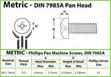 3mm (M3) - Stainless Steel Phillips Pan Head Machine screws DIN 7985 A 18-8 / A2