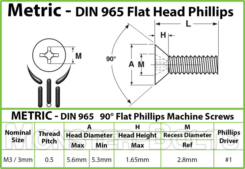 M3 Phillips Flat Head Machine screws, A2 Stainless Steel DIN 965 Coarse Thread - Monster Bolts