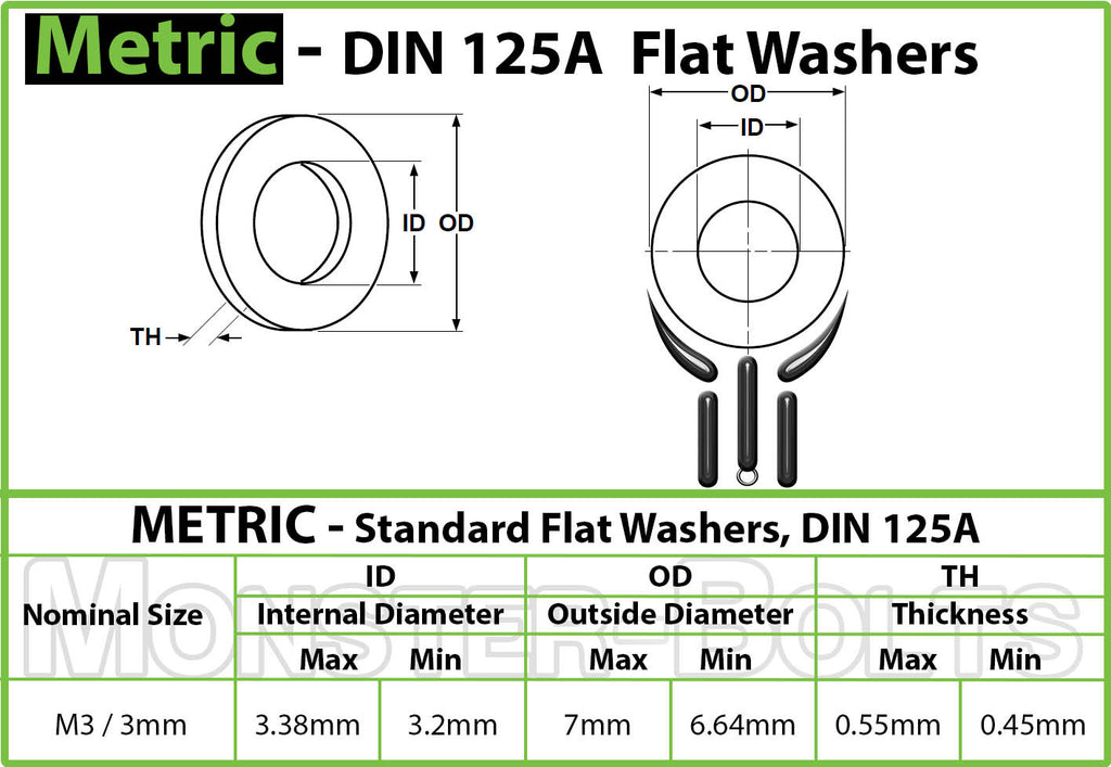 metric flat washer stainless steel din 125a 18 8 a2. Black Bedroom Furniture Sets. Home Design Ideas