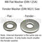 Metric Fender Washer - Stainless Steel DIN 9021, 18-8 / A2 - Monster Bolts