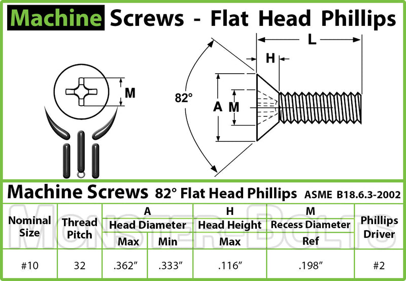 #10-32 Phillips Flat Head Machine screws - Stainless Steel 18-8