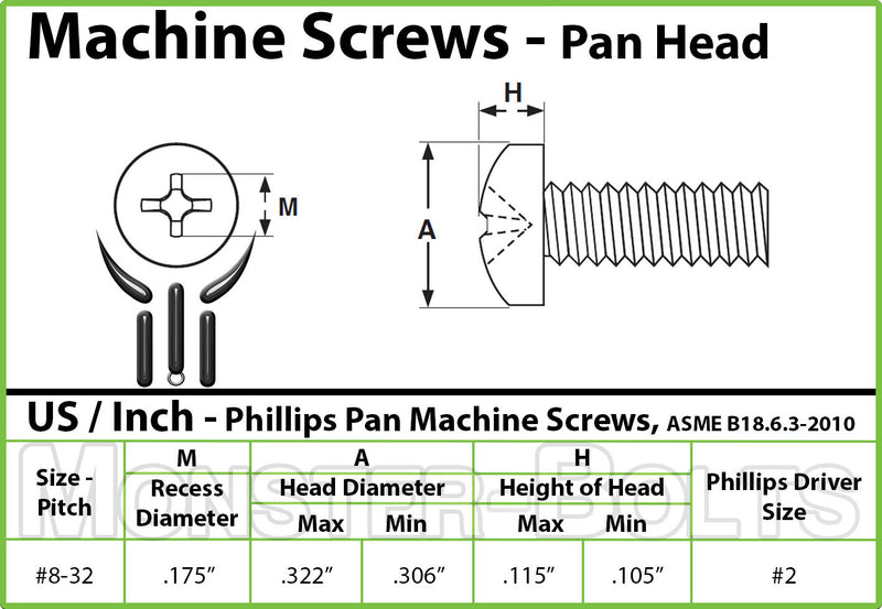#8-32 Phillips Pan Head Machine screws, Stainless Steel 18-8