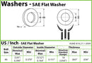 US / Inch - SAE Flat Washers, Cr+3 Zinc Plated Steel - Monster Bolts