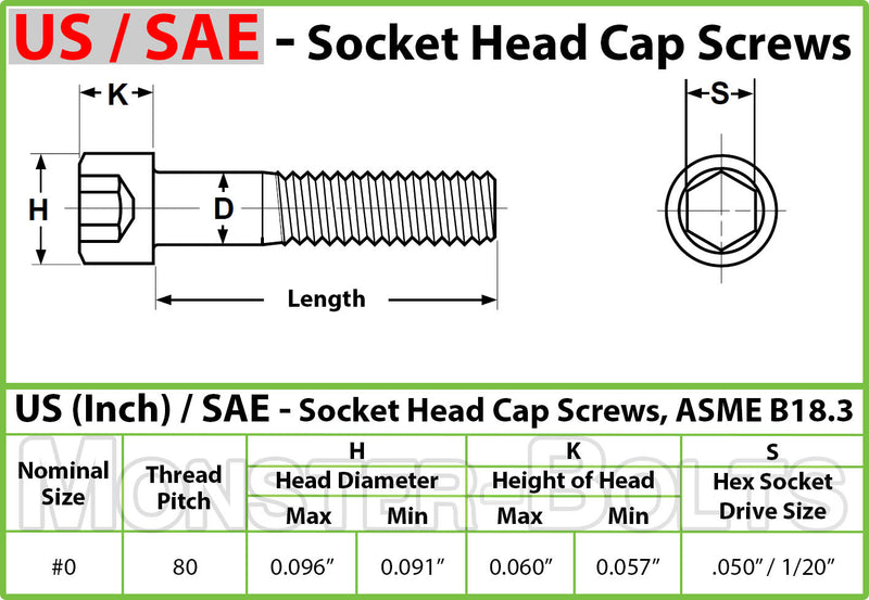#0-80  Stainless Steel Socket Head Caps screws, Fine Thread - 18-8 / A2