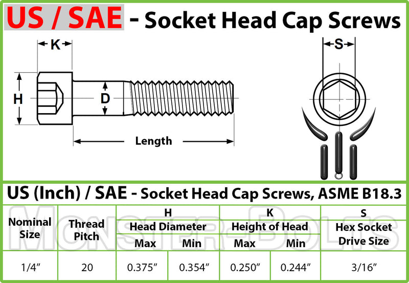 "1/4""-20 Stainless Steel Socket Head Caps screws, Coarse Thread - 18-8 / A2 - Monster Bolts"
