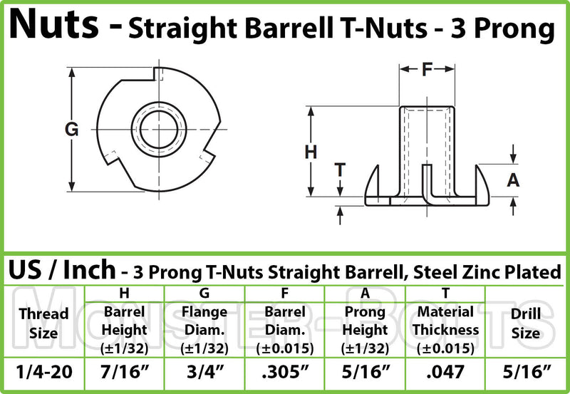 "1/4-20 - 3 Prong T-Nuts Straight Barrel Zinc Plated Tee Nut, 5/16"" or 7/16"" - Monster Bolts"