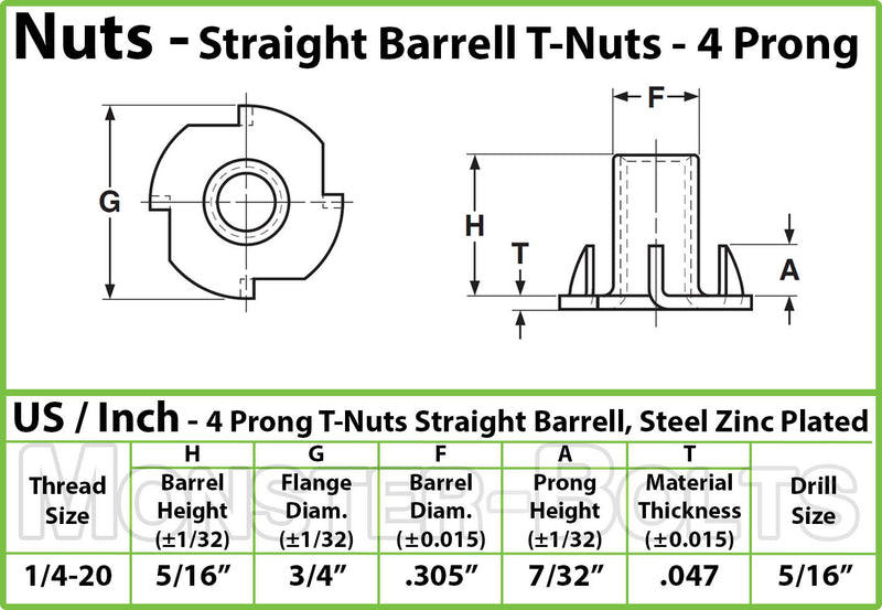 1/4-20 - 4 Prong Tee Nut Straight Barrel Zinc Plated T-Nut - Monster Bolts