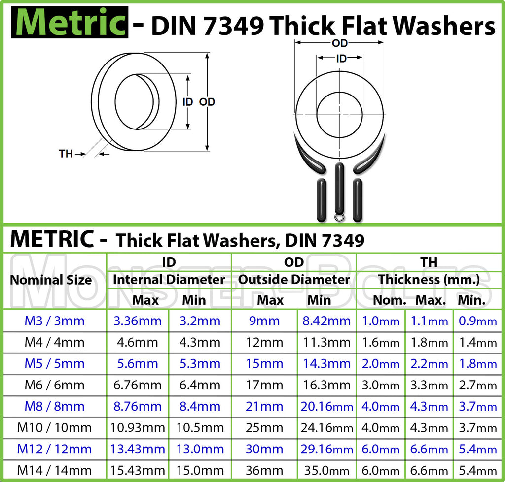 Thick Flat Washers Din 7349 Low Carbon Steel Zinc Plated
