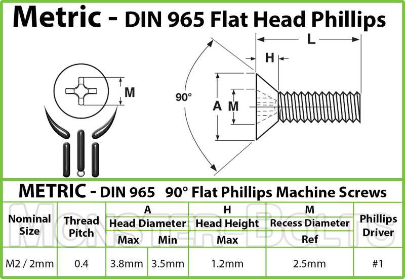 M2 Phillips Flat Head Machine screws, A2 Stainless Steel DIN 965 Coarse Thread - Monster Bolts