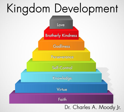 Kingdom Development