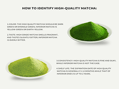 How to identify high-quality matcha