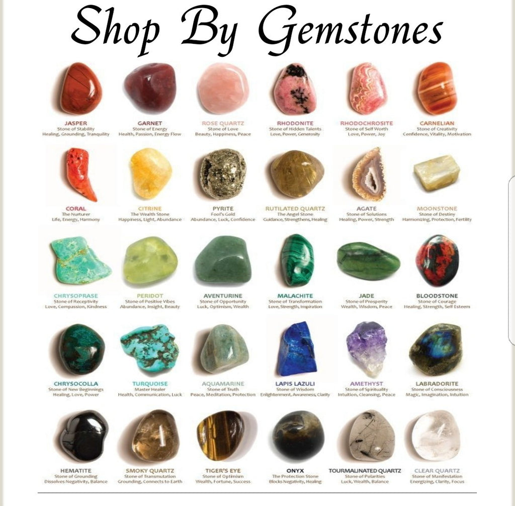 List Of Chakra Stones & their meanings.