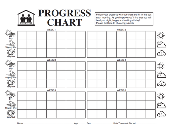 Malem Bedwetting Progress Chart