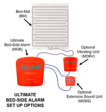 Malem™ Ultimate Bed-Side Alarm - Vibration Unit (MO6V)