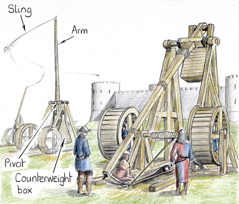 How to Attack a Castle... the trebuchet