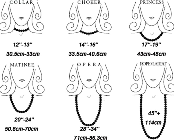 necklaces chain length size chart