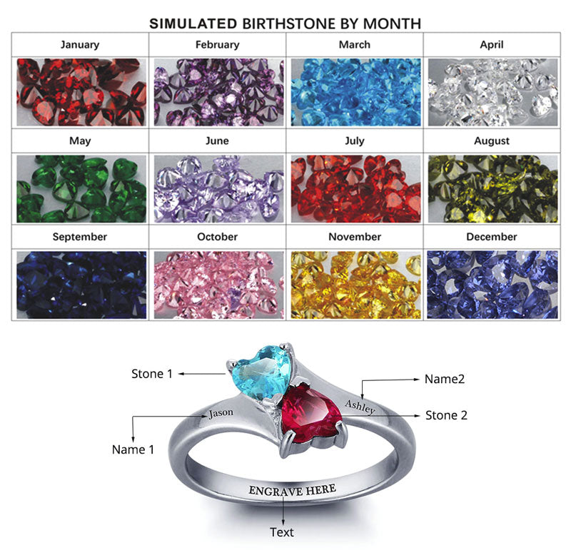 birthstones for promise ring