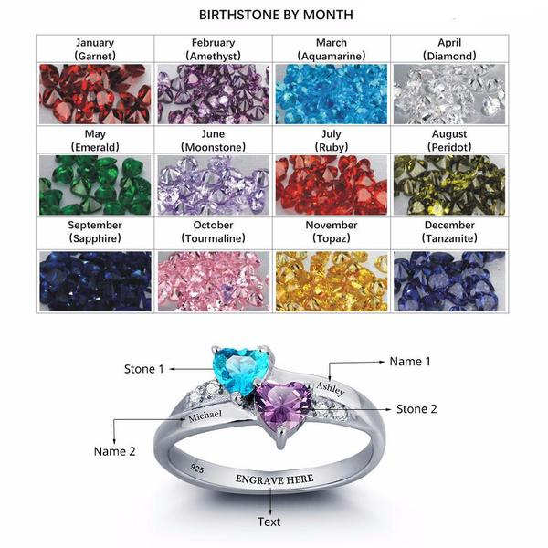 birthstones promise ring