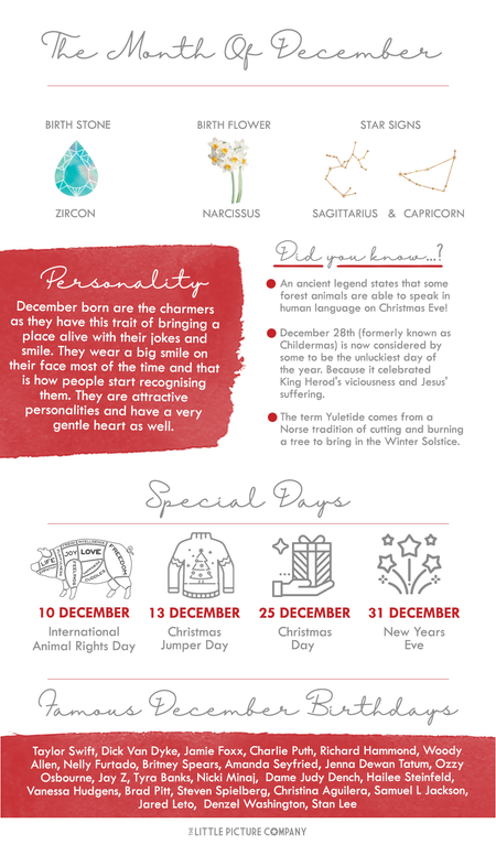 December Birth Month Fun Facts and Gift Guide