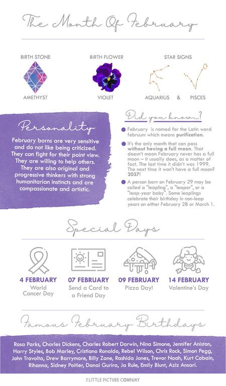 February Birth Month Fun Facts and Gift Guide