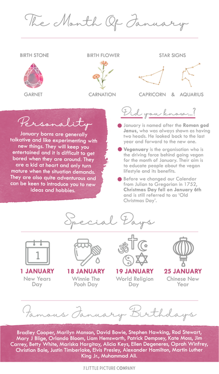 January Birth Month Fun Facts and Gift Guide