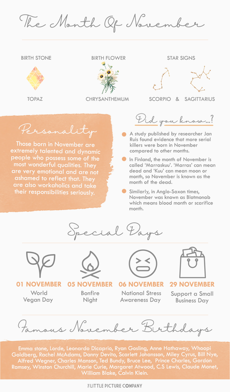 November Birth Month Fun Facts and Gift Guide