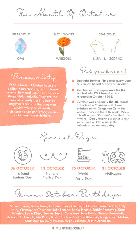 October Birthday Fun Facts and Gift Guide