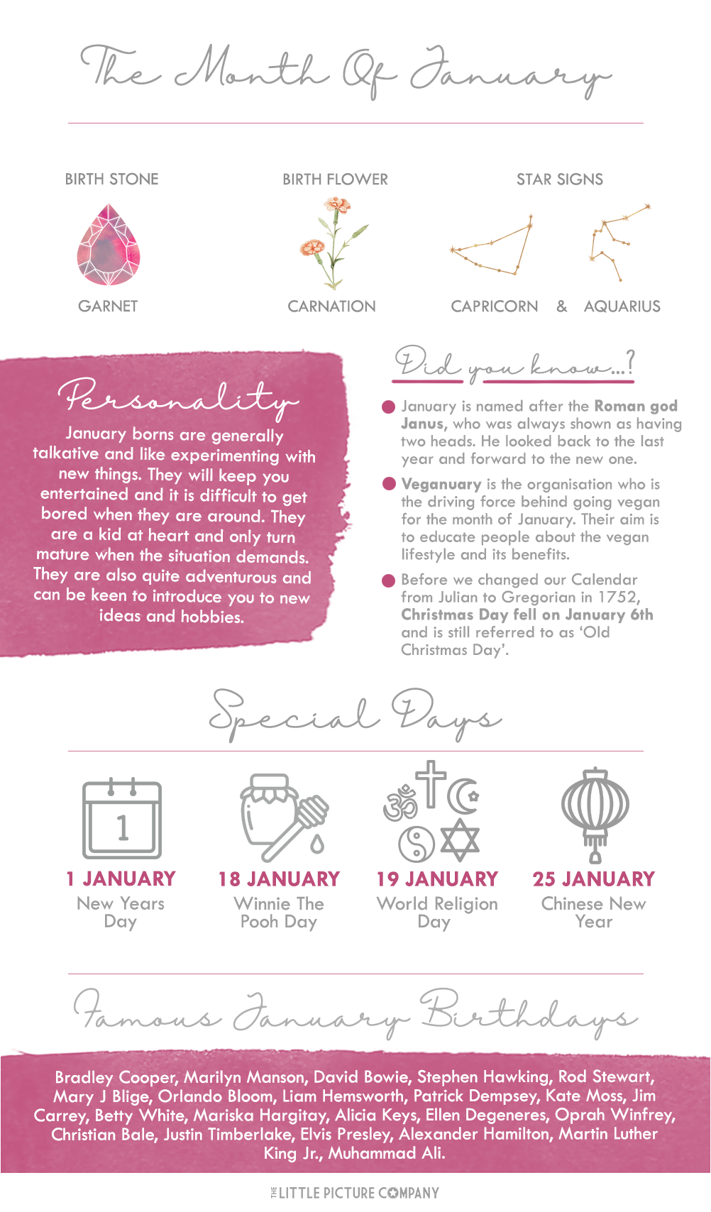 January Birthday Fun Facts and Gift Guide