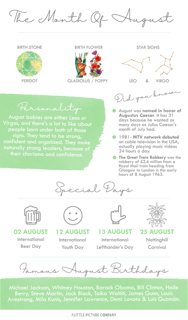 August Birth Month Fun Facts and Gift Guide