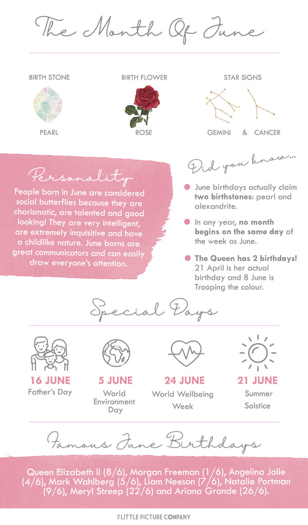 June Birth Month Facts and Birthday Gift Ideas