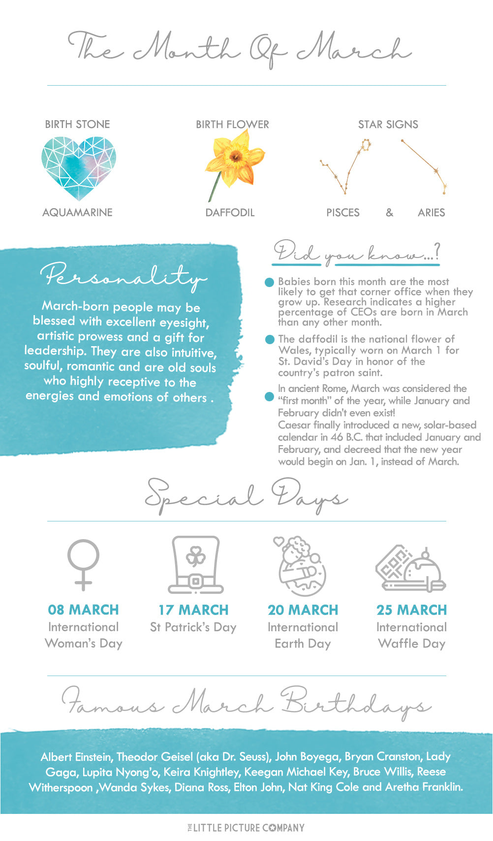 March Birth Month Fun Facts and Gift Guide