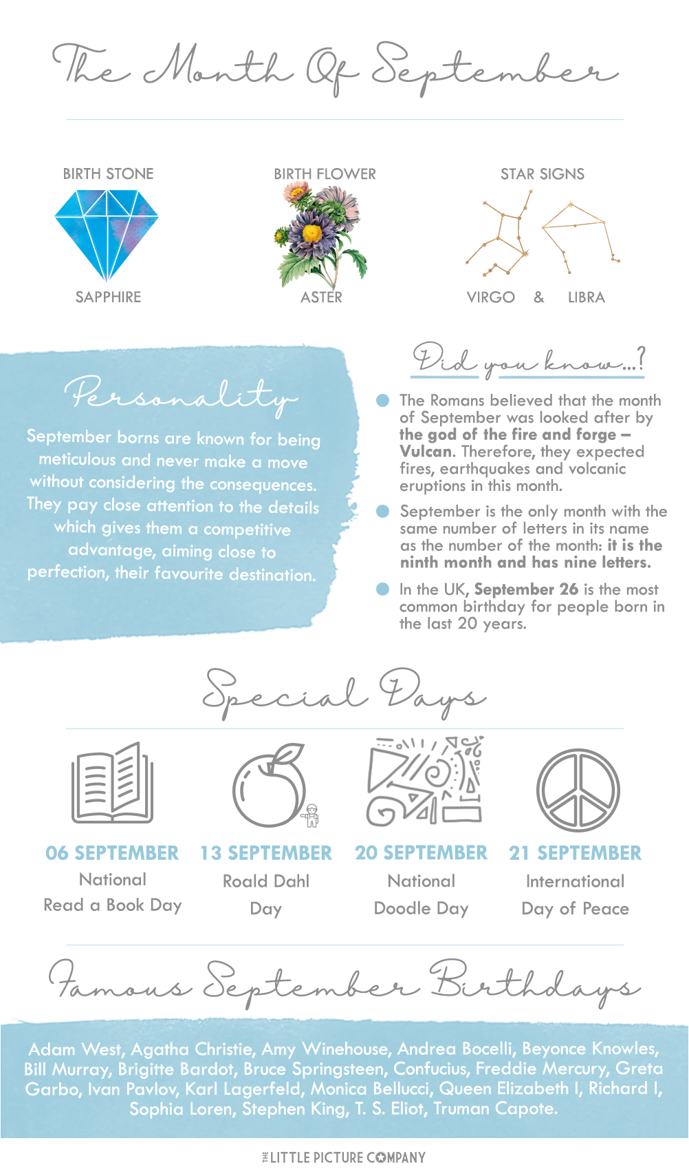 September Birth Month Fun Facts and Birthday Gift Guide