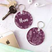 Personalised Keyring Selection