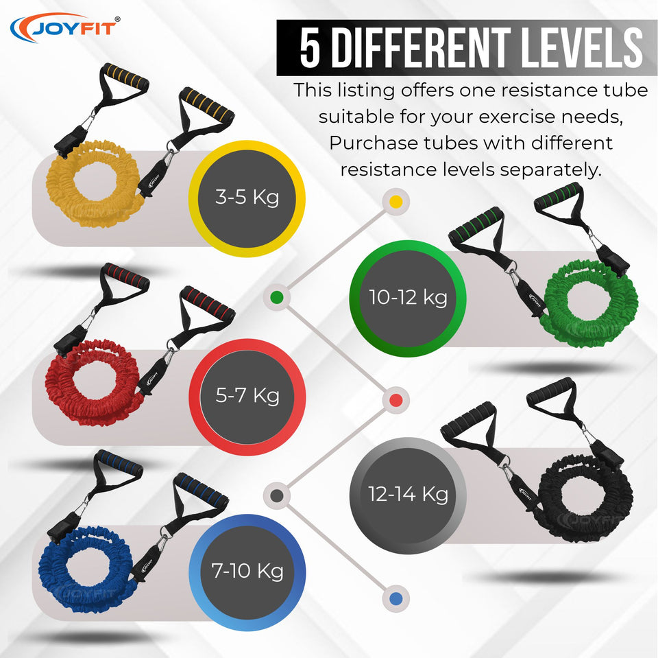 Resistance Tube(cloth cover) with Workout Chart (Free Door Anchor )