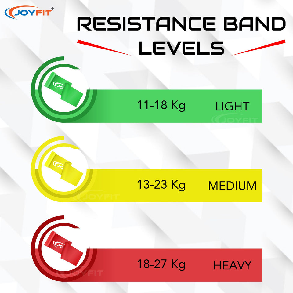 High Durability Resistance Bands For Muscle and Strength Training