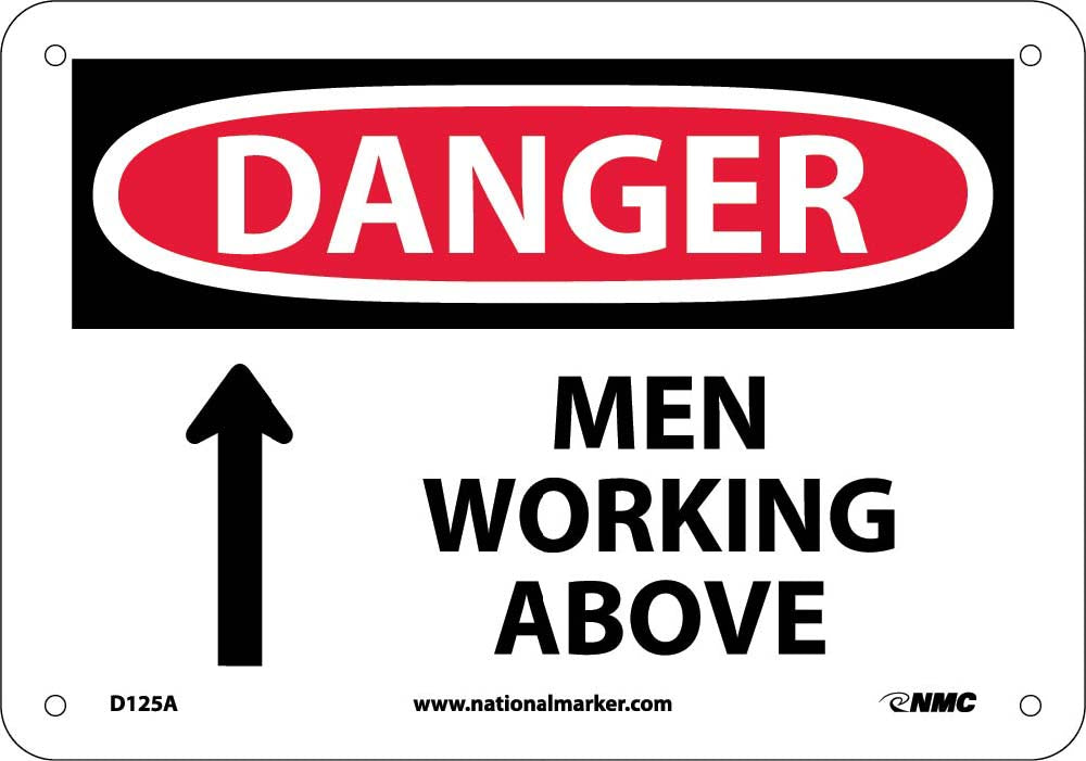 Danger Men Working Above Sign