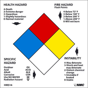 Write-On Nfpa Labels - Roll