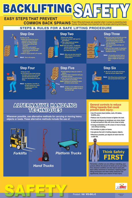 Back Lifting Safety Poster