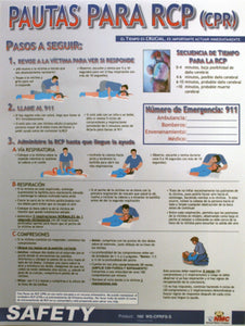 Cpr Guidelines Spanish Poster