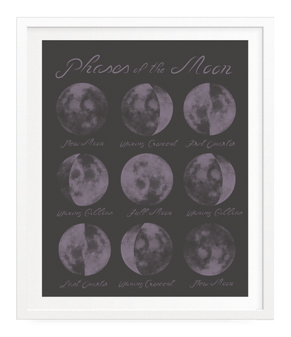 Metallic Moon Phases Chart