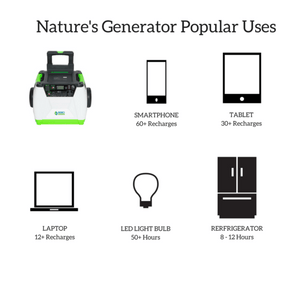 Natures Generator w/ Cart and Dongle