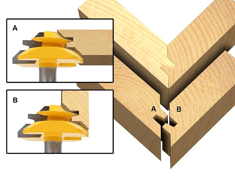 45 lock miter router bit pillow bread inc