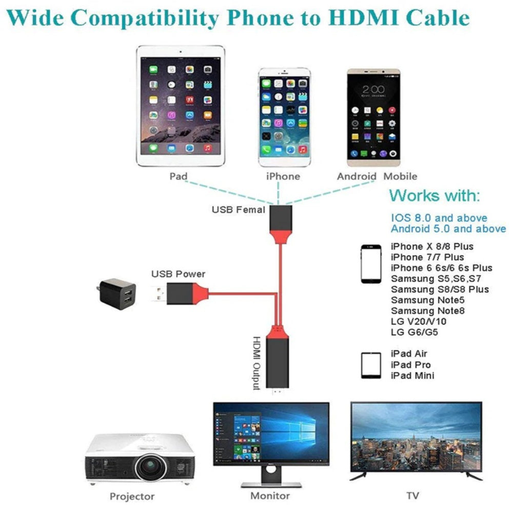 Fast-Link HDMI TV Cable – Pillow Bread, Inc