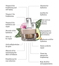 Dr. Sheth's Ultimate Brightening Youth Enhancer - Dr. Sheth's ~ For Indian Skin