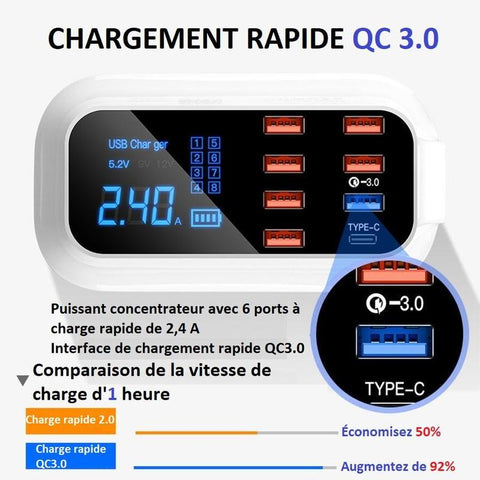 Chargeur Rapide USB 8 Ports 3.0 Affichage LCD-Chargeur Rapide USB 8 Ports 3.0 Affichage LCD-happiershop.com