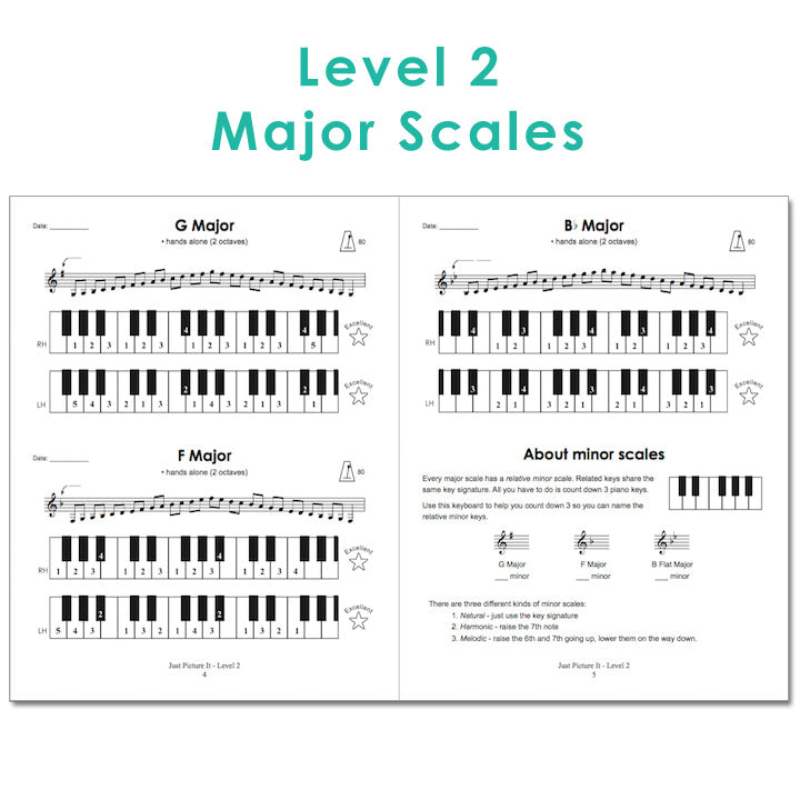 This is a graphic of Piano Scales Printable for finger number