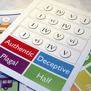The Chord Town Resource Cards help students practice cadences